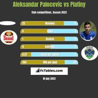 Aleksandar Palocevic vs Platiny h2h player stats