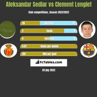 Aleksandar Sedlar vs Clement Lenglet h2h player stats