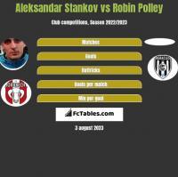 Aleksandar Stankov vs Robin Polley h2h player stats