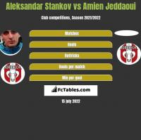 Aleksandar Stankov vs Amien Jeddaoui h2h player stats