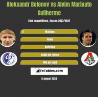 Aleksandr Belenov vs Alvim Marinato Guilherme h2h player stats