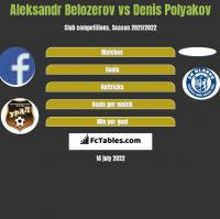 Aleksandr Belozerov vs Dzianis Palakou h2h player stats