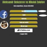 Aleksandr Belozerov vs Nikolai Zolotov h2h player stats