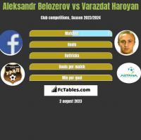 Aleksandr Belozerov vs Varazdat Haroyan h2h player stats
