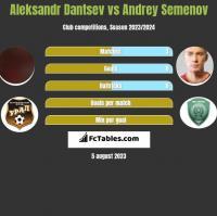 Aleksandr Dantsev vs Andrey Semenov h2h player stats