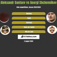 Aleksandr Dantsev vs Georgi Shchennikov h2h player stats