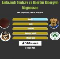 Aleksandr Dantsev vs Hoerdur Bjoergvin Magnusson h2h player stats