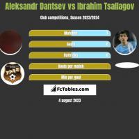 Aleksandr Dantsev vs Ibrahim Tsallagov h2h player stats