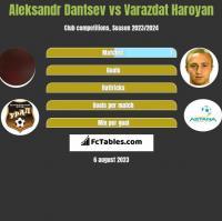 Aleksandr Dantsev vs Varazdat Haroyan h2h player stats