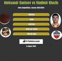 Aleksandr Dantsev vs Vladimir Khozin h2h player stats
