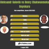 Aleksandr Golovin vs Henry Chukwuemeka Onyekuru h2h player stats