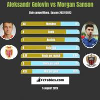 Aleksandr Golovin vs Morgan Sanson h2h player stats
