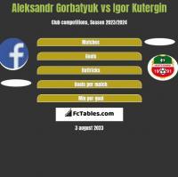 Aleksandr Gorbatyuk vs Igor Kutergin h2h player stats