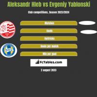 Aleksandr Hleb vs Evgeniy Yablonski h2h player stats
