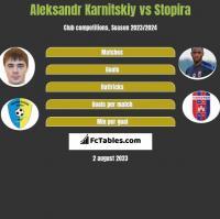 Aleksandr Karnitskiy vs Stopira h2h player stats