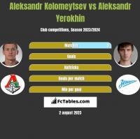 Aleksandr Kolomeytsev vs Aleksandr Yerokhin h2h player stats