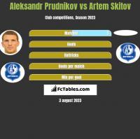 Aleksandr Prudnikov vs Artem Skitov h2h player stats
