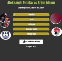 Aleksandr Putsko vs Brian Idowu h2h player stats
