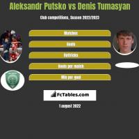 Aleksandr Putsko vs Denis Tumasyan h2h player stats