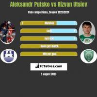 Aleksandr Putsko vs Rizvan Utsiev h2h player stats