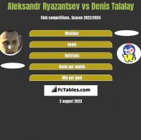 Aleksandr Ryazantsev vs Denis Talalay h2h player stats