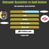 Aleksandr Ryazantsev vs Danil Denisov h2h player stats