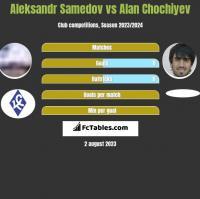 Aleksandr Samedow vs Alan Chochiyev h2h player stats