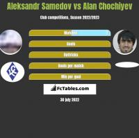 Aleksandr Samedov vs Alan Chochiyev h2h player stats
