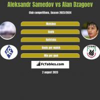 Aleksandr Samedow vs Ałan Dzagojew h2h player stats