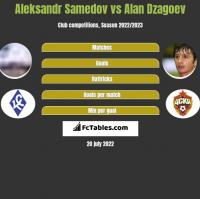 Aleksandr Samedov vs Alan Dzagoev h2h player stats