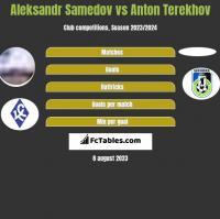 Aleksandr Samedov vs Anton Terekhov h2h player stats