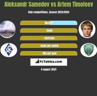 Aleksandr Samedov vs Artem Timofeev h2h player stats
