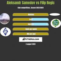 Aleksandr Samedov vs Filip Rogic h2h player stats