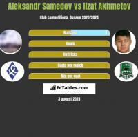 Aleksandr Samedov vs Ilzat Akhmetov h2h player stats