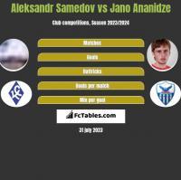 Aleksandr Samedov vs Jano Ananidze h2h player stats