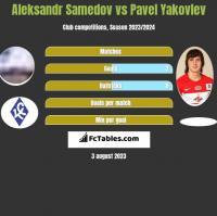 Aleksandr Samedov vs Pavel Yakovlev h2h player stats