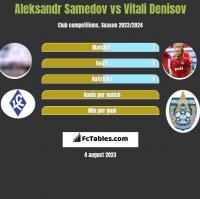 Aleksandr Samedov vs Vitali Denisov h2h player stats
