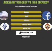 Aleksandr Samedov vs Ivan Oblyakov h2h player stats