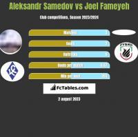 Aleksandr Samedov vs Joel Fameyeh h2h player stats
