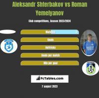 Aleksandr Shterbakov vs Roman Yemelyanov h2h player stats