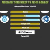 Aleksandr Shterbakov vs Arsen Adamov h2h player stats