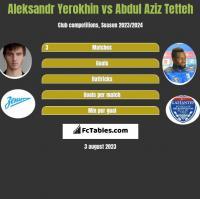 Aleksandr Yerokhin vs Abdul Aziz Tetteh h2h player stats