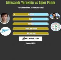 Aleksandr Yerokhin vs Alper Potuk h2h player stats