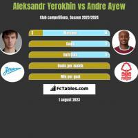 Aleksandr Yerokhin vs Andre Ayew h2h player stats