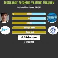 Aleksandr Yerokhin vs Artur Yusupov h2h player stats
