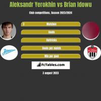 Aleksandr Yerokhin vs Brian Idowu h2h player stats