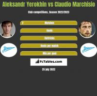 Aleksandr Yerokhin vs Claudio Marchisio h2h player stats