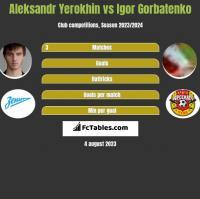 Aleksandr Yerokhin vs Igor Gorbatenko h2h player stats