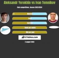 Aleksandr Yerokhin vs Ivan Temnikov h2h player stats