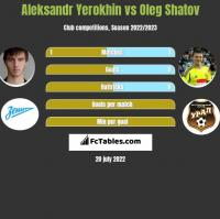 Aleksandr Yerokhin vs Oleg Shatov h2h player stats